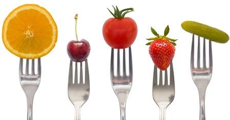 Viden om kost for begyndere